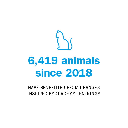 9,020 animals benefited FROM CHANGES OF PRACTICES OR FACILITIES AFTER AT TENDING