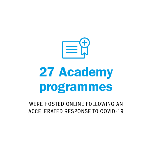27 academy programmes HOSTED ON BAT TERSEA'S E-LEARNING PLATFORM