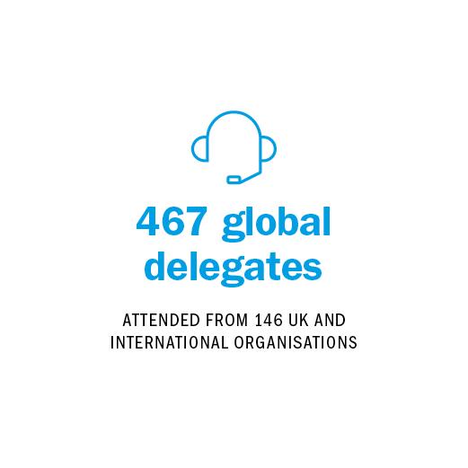 467 delegates attended FROM 146 ORGANISATIONS INCLUDING 11 DOG WARDENS